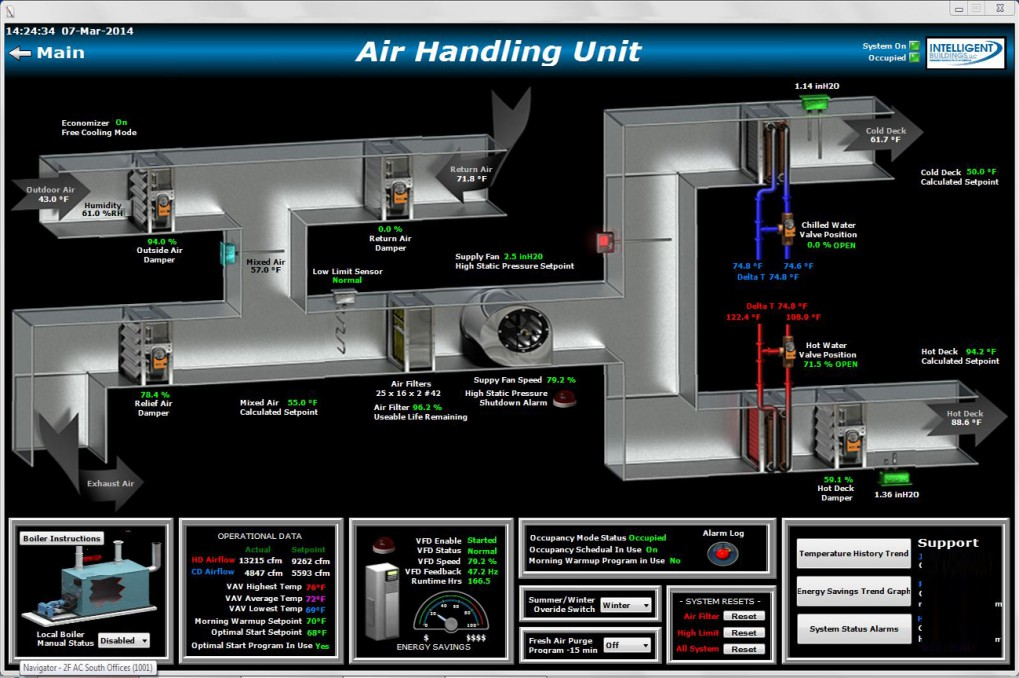 Website Ahu on Easy Wiring Diagrams